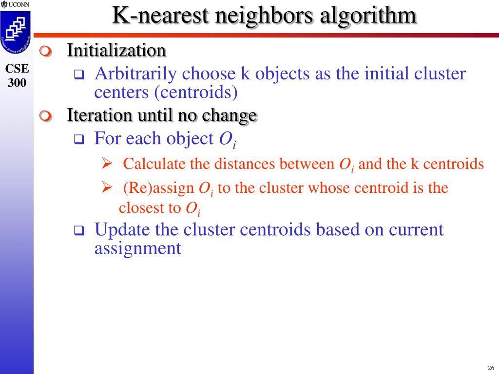 K-nearest neighbors algorithm