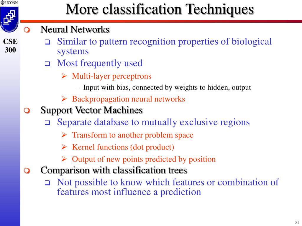 More classification Techniques