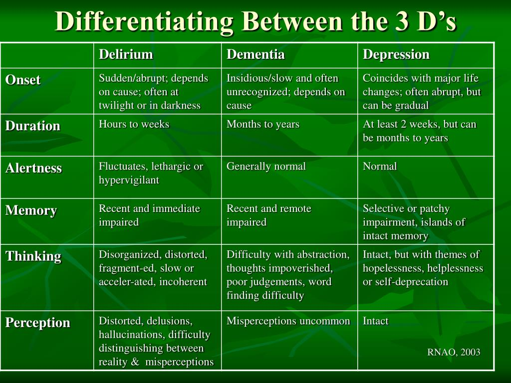 Differentiating Between the 3 D's