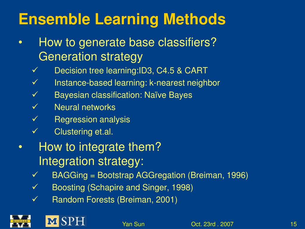 Ensemble Learning Methods