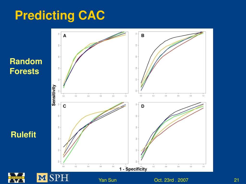 Predicting CAC