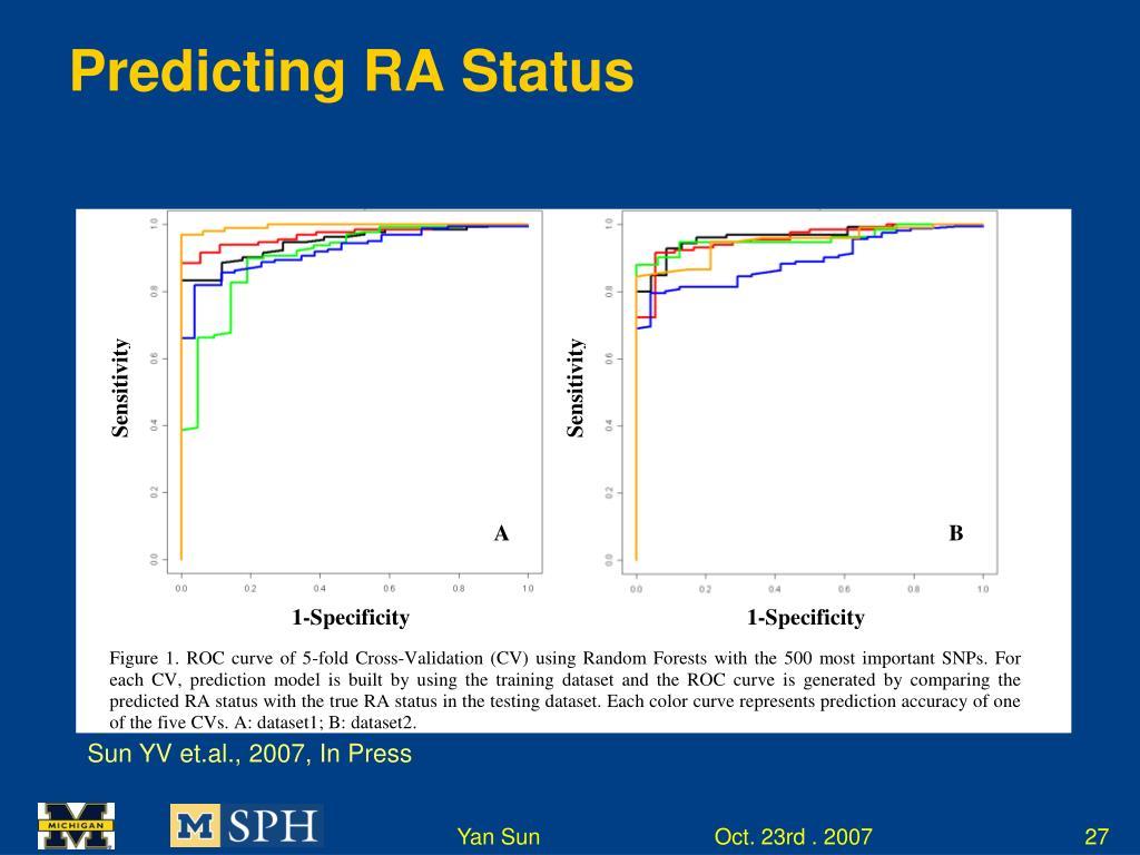 Predicting RA Status
