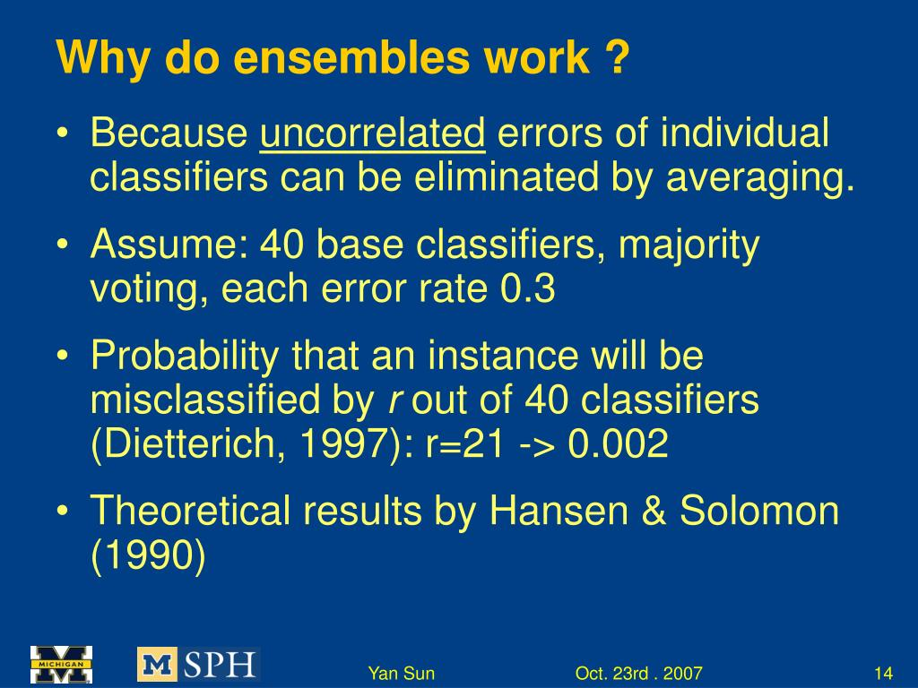 Why do ensembles work