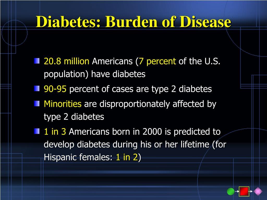 Diabetes: Burden of Disease