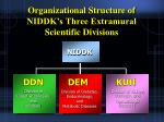 organizational structure of niddk s three extramural scientific divisions
