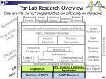 par lab research overview39