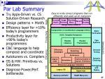 par lab summary