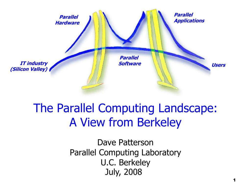 the parallel computing landscape a view from berkeley