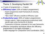 theme 3 developing parallel sw