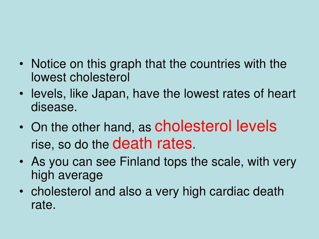 Notice on this graph that the countries with the lowest cholesterol