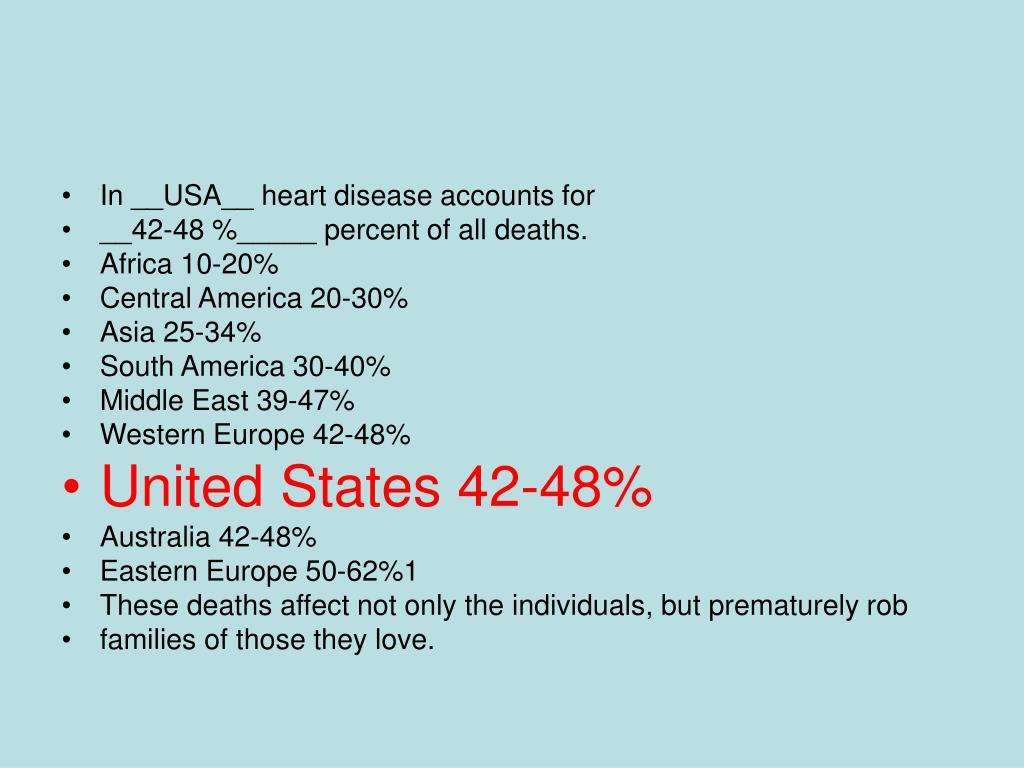 In __USA__ heart disease accounts for