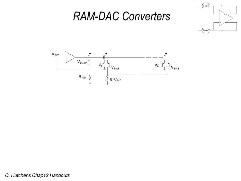 RAM-DAC Converters