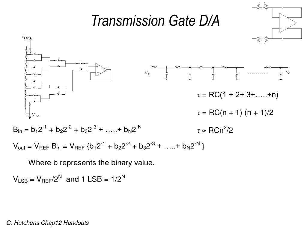 Transmission Gate D/A