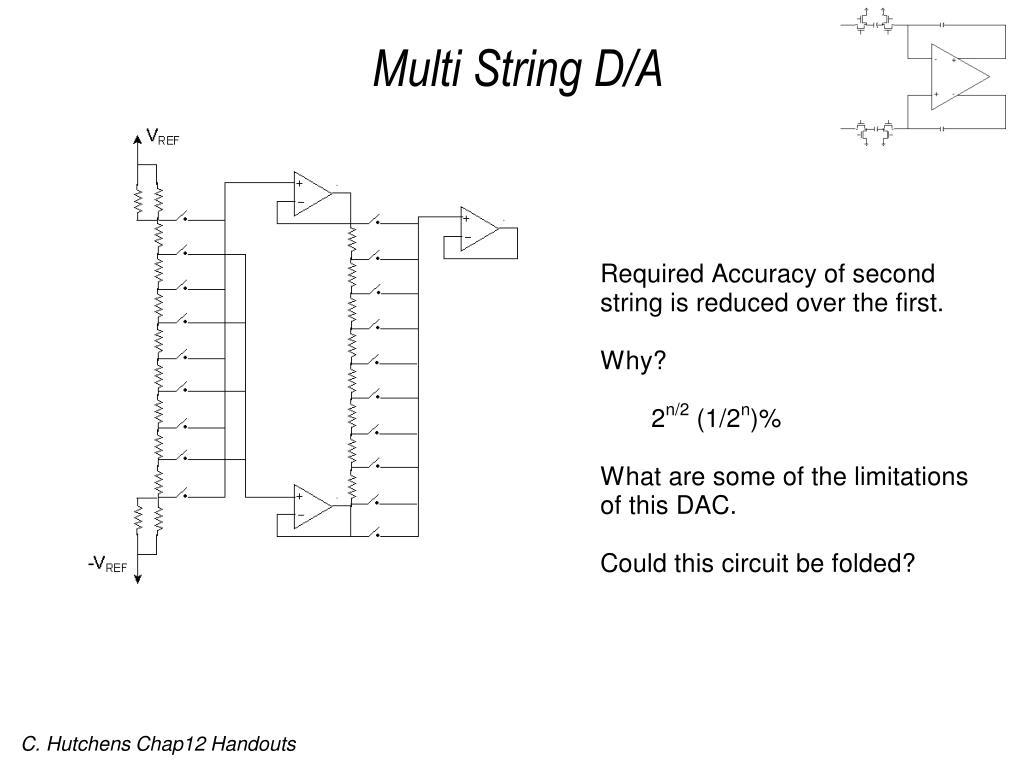 Multi String D/A