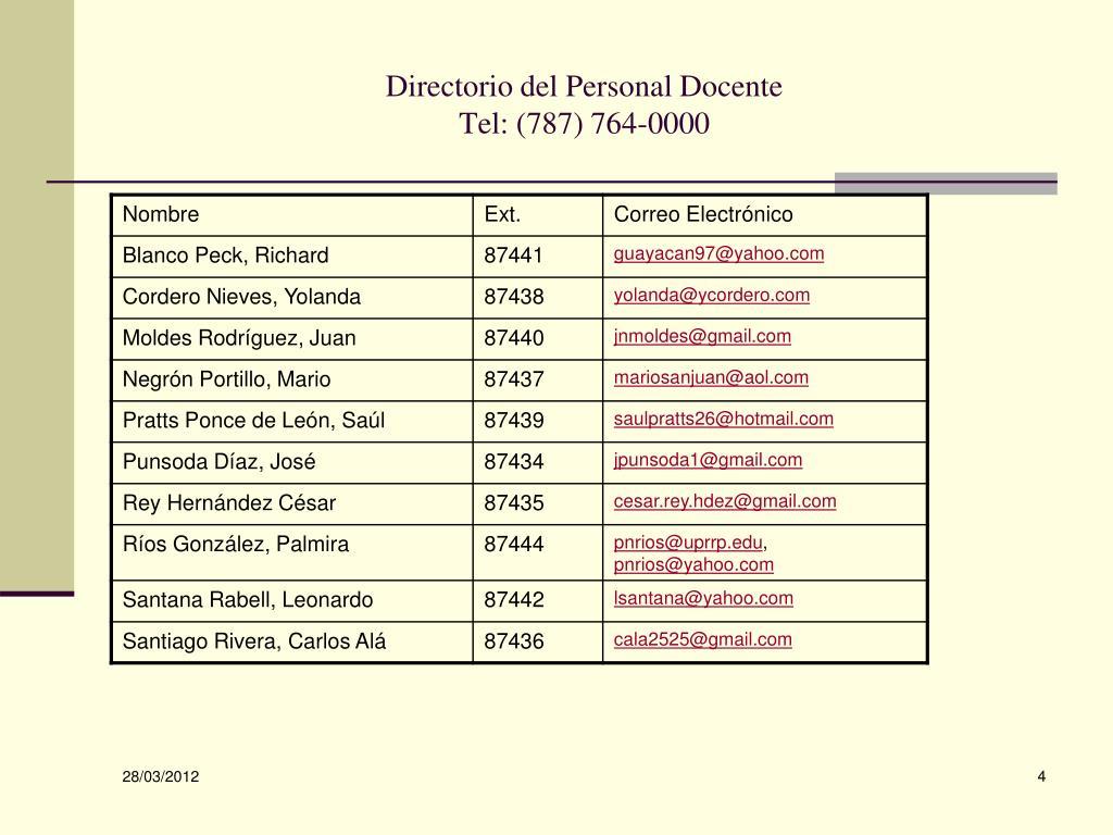 Directorio del Personal Docente