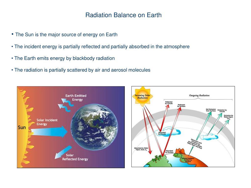 Radiation Balance on Earth