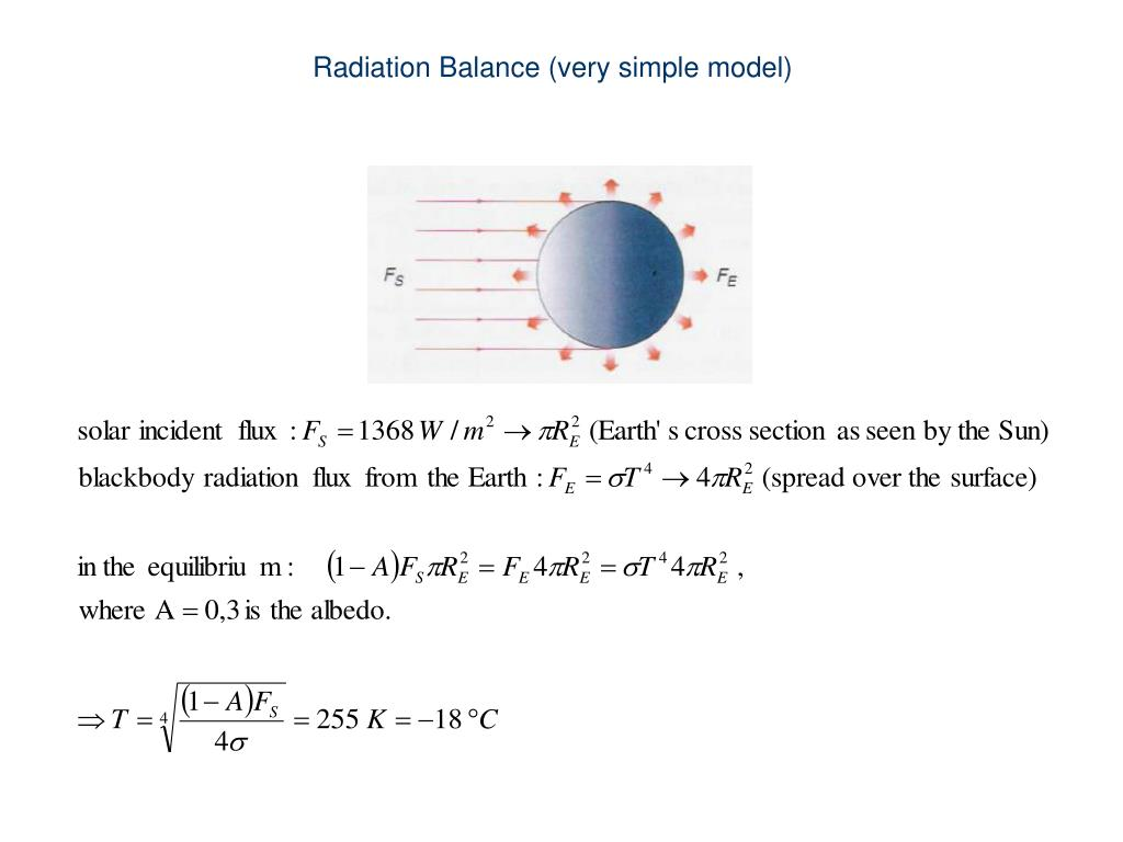 Radiation Balance (very simple model)