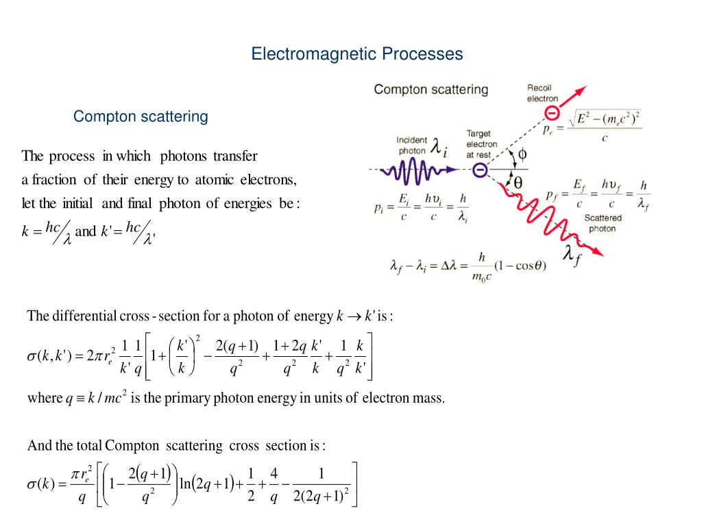 Electromagnetic Processes