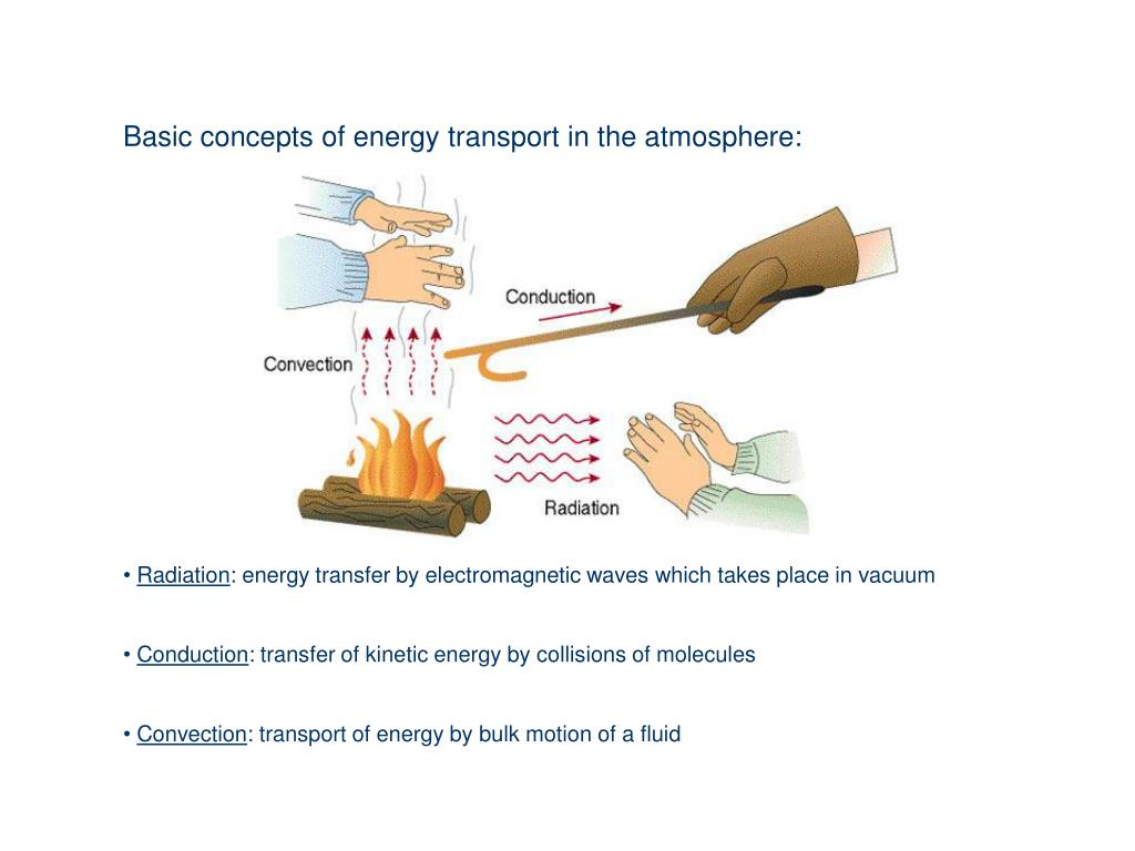 Basic concepts of energy transport in the atmosphere: