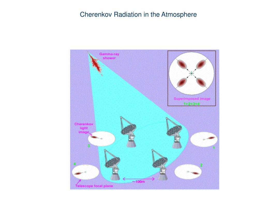 Cherenkov Radiation in the Atmosphere