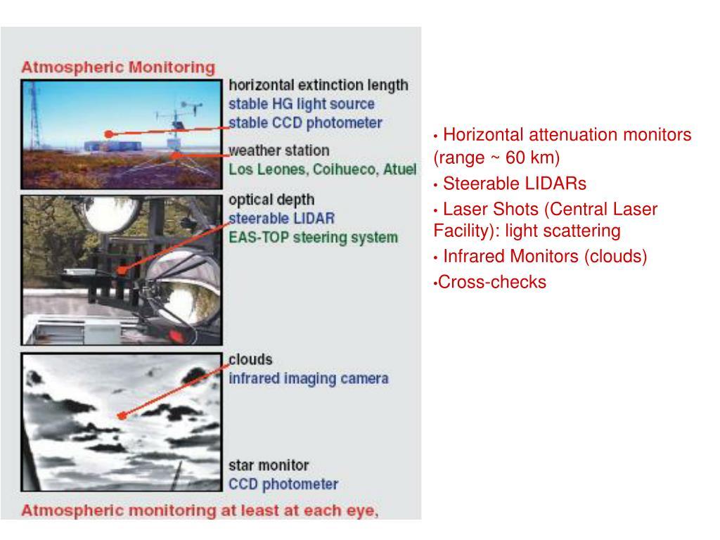 Horizontal attenuation monitors  (range ~ 60 km)