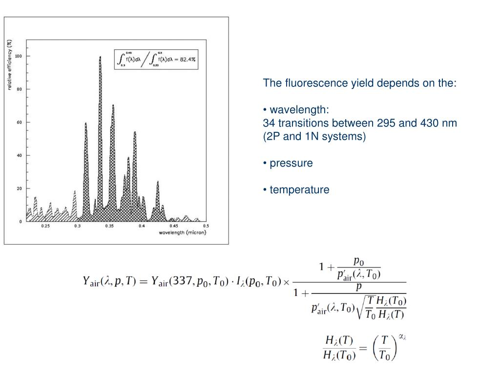 The fluorescence yield depends on the: