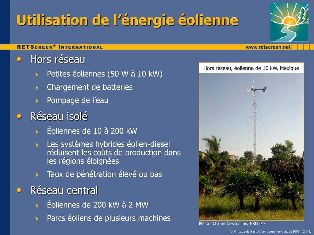 Utilisation de l'énergie éolienne