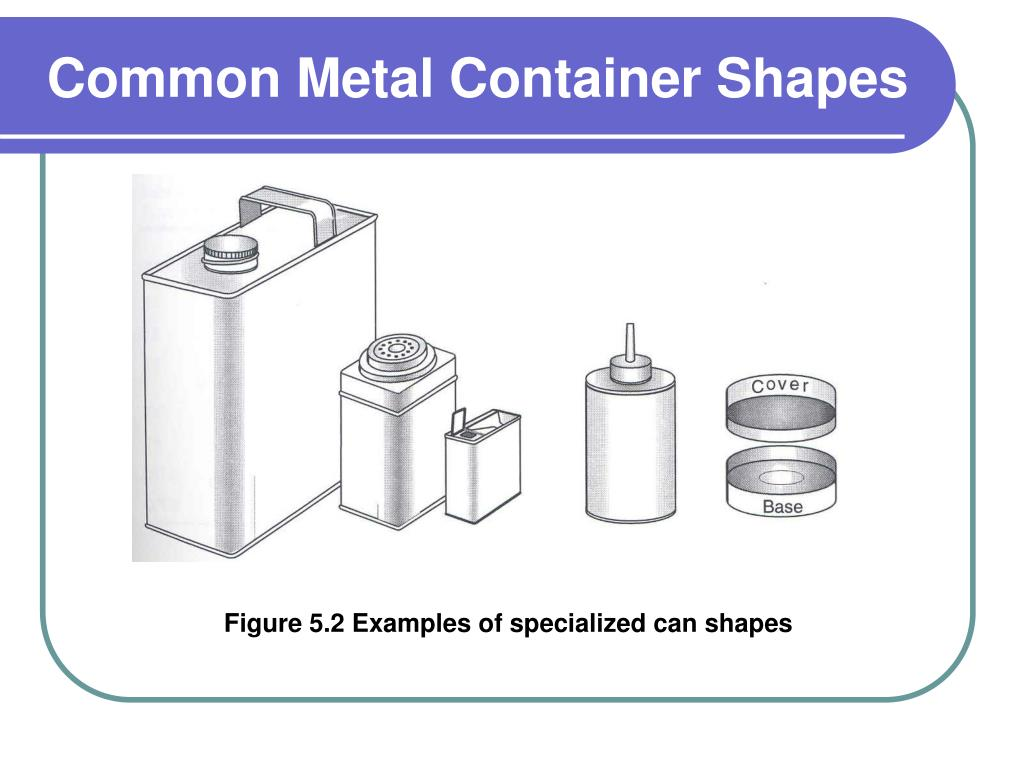 Common Metal Container Shapes