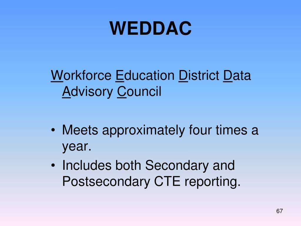 WEDDAC