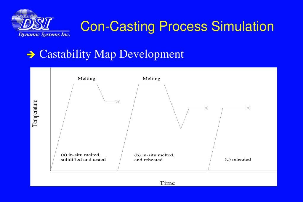 Con-Casting Process Simulation