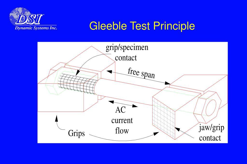 Gleeble Test Principle