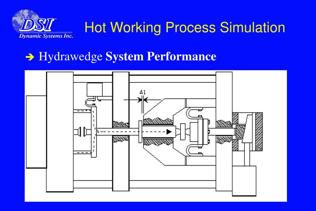 Hot Working Process Simulation