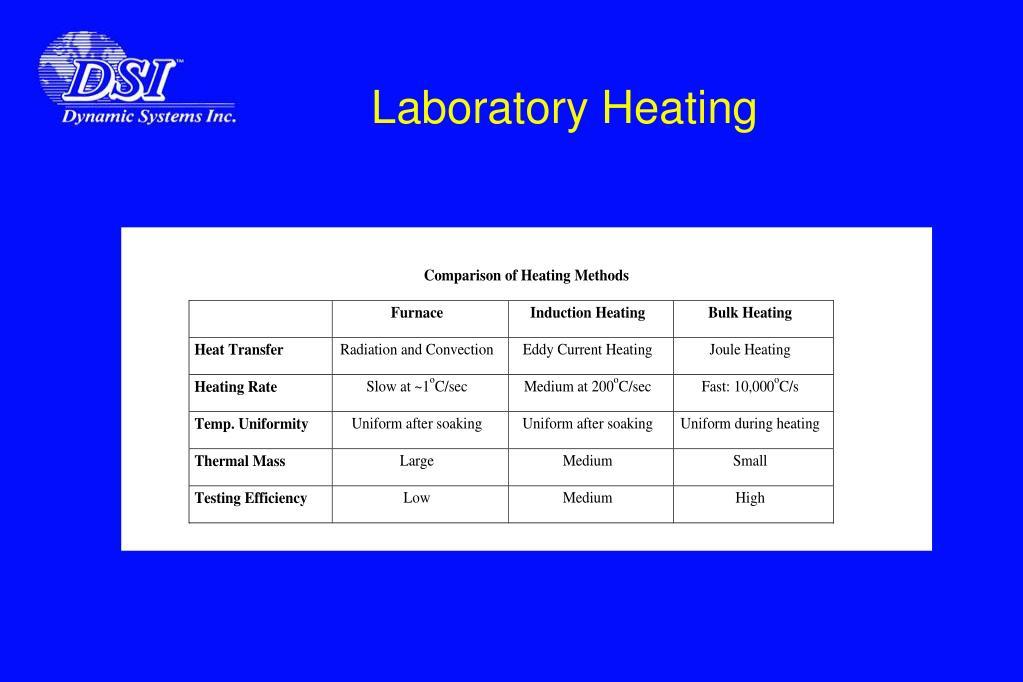 Laboratory Heating
