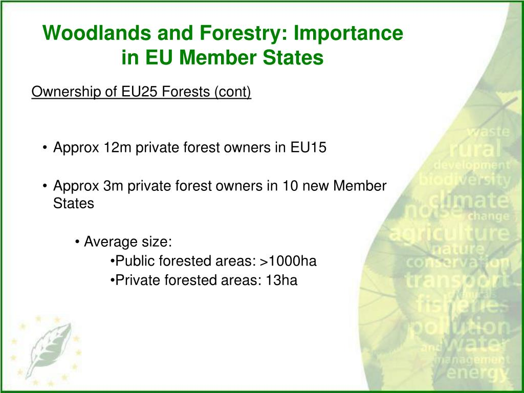 Woodlands and Forestry: Importance in EU Member States