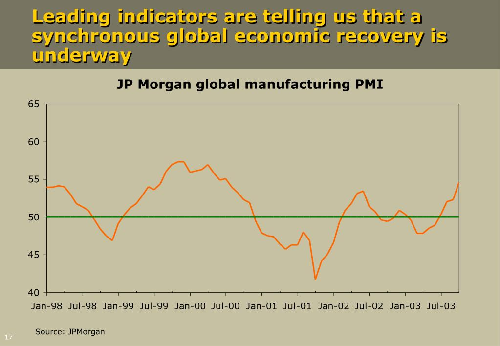 Leading indicators are telling us that a synchronous global economic recovery is underway