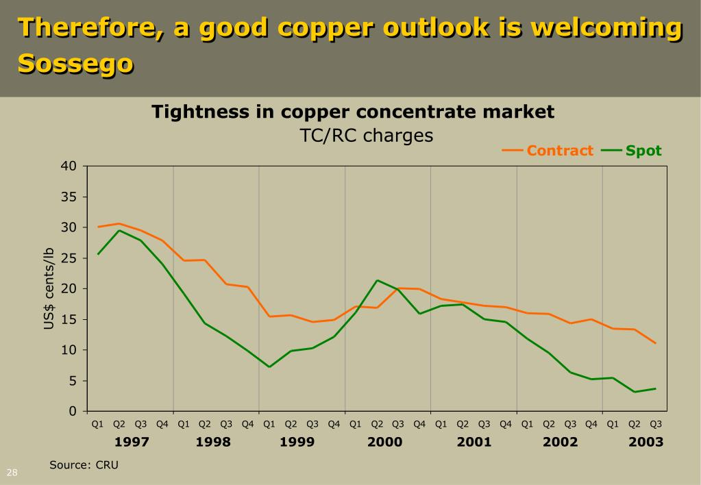Therefore, a good copper outlook is welcoming Sossego