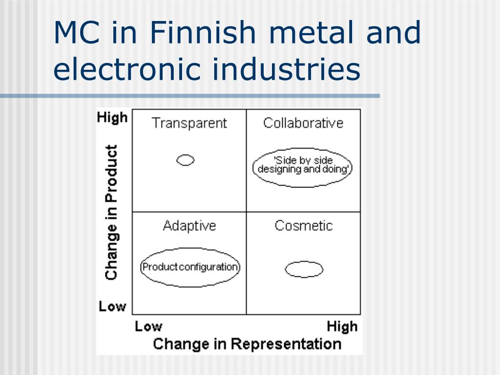 MC in Finnish metal and electronic industries