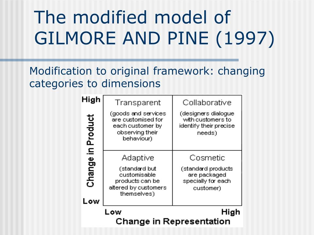 The modified model of