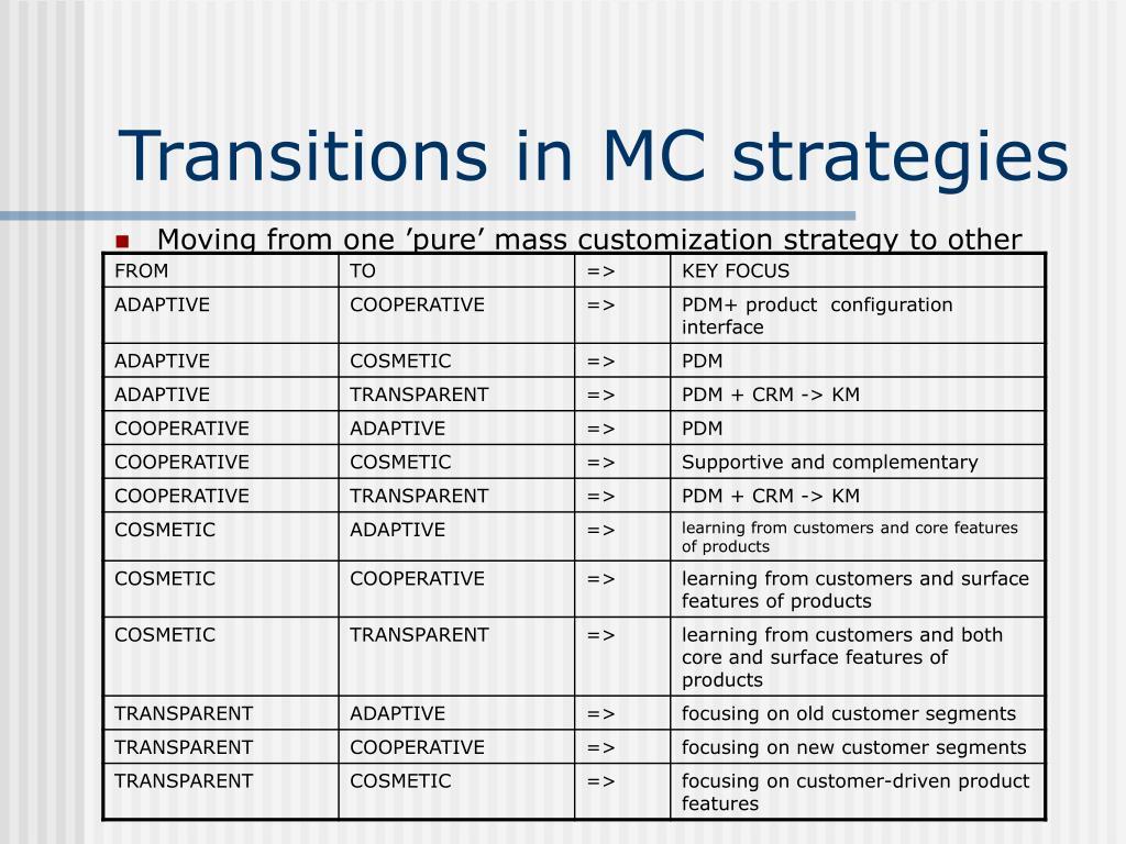 Transitions in MC strategies