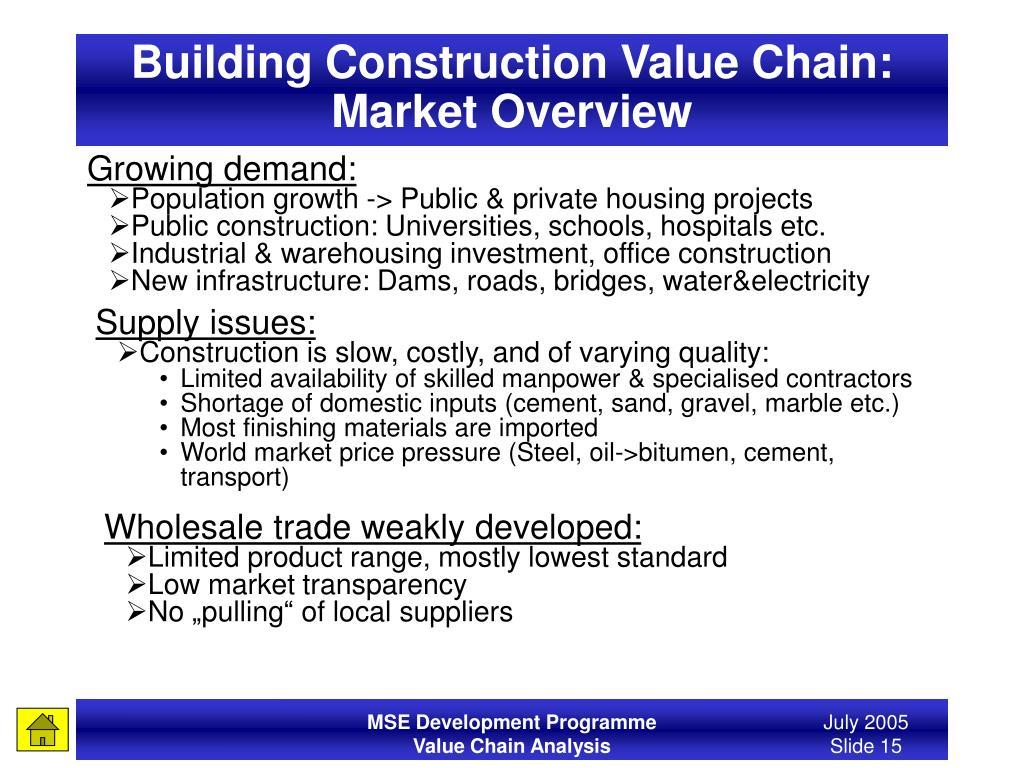 Building Construction Value Chain: