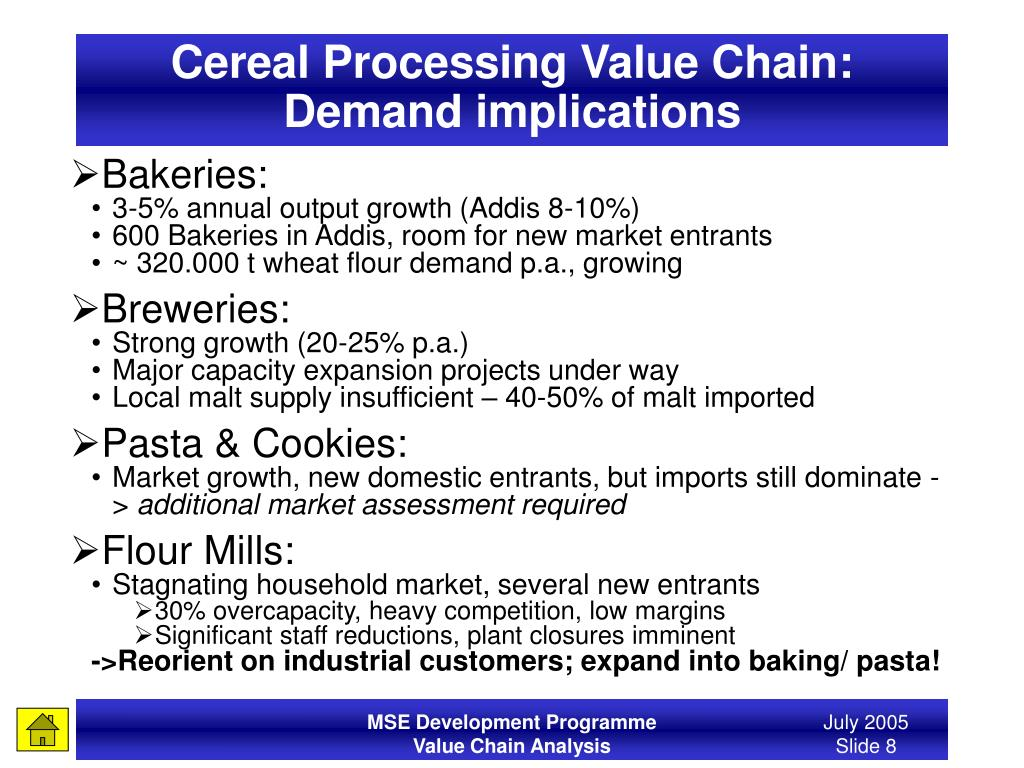 Cereal Processing Value Chain: