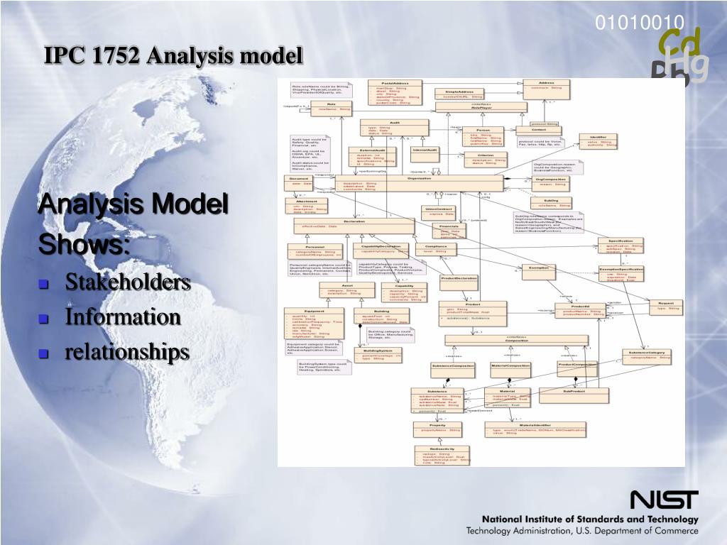 IPC 1752 Analysis model