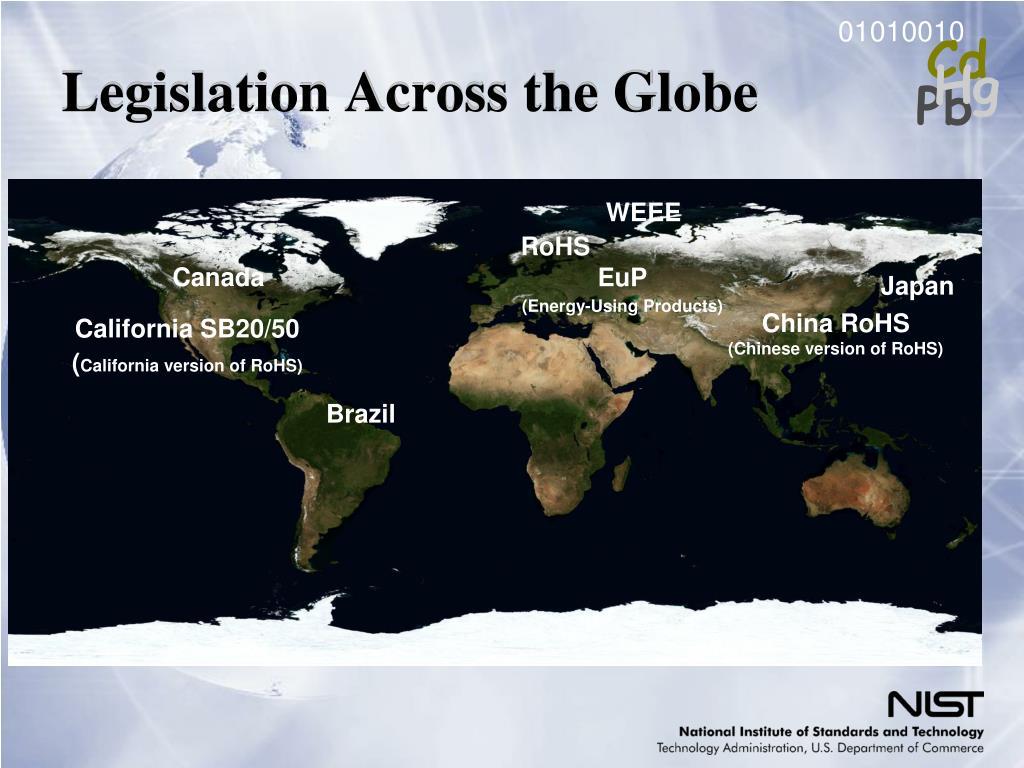 Legislation Across the Globe