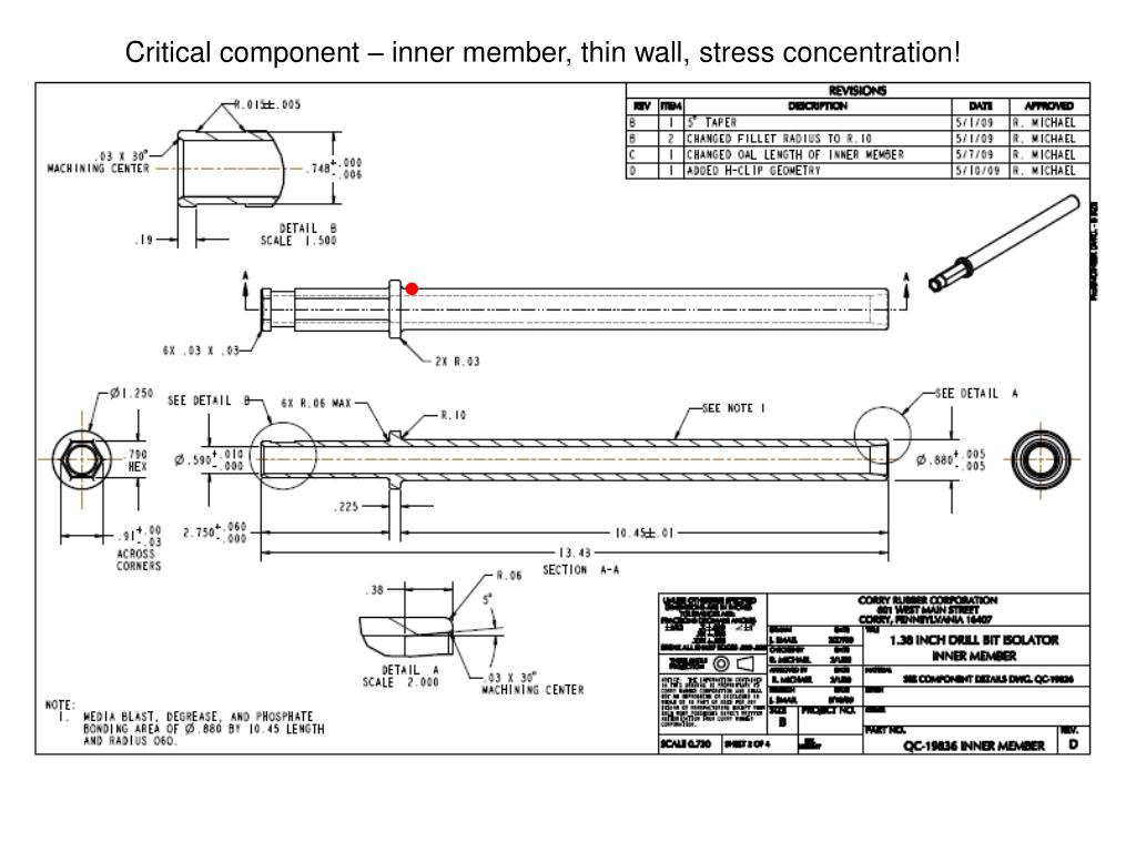 Critical component – inner member, thin wall, stress concentration!