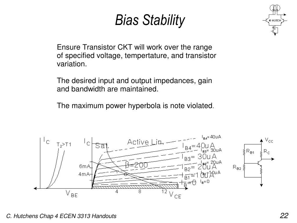 Bias Stability