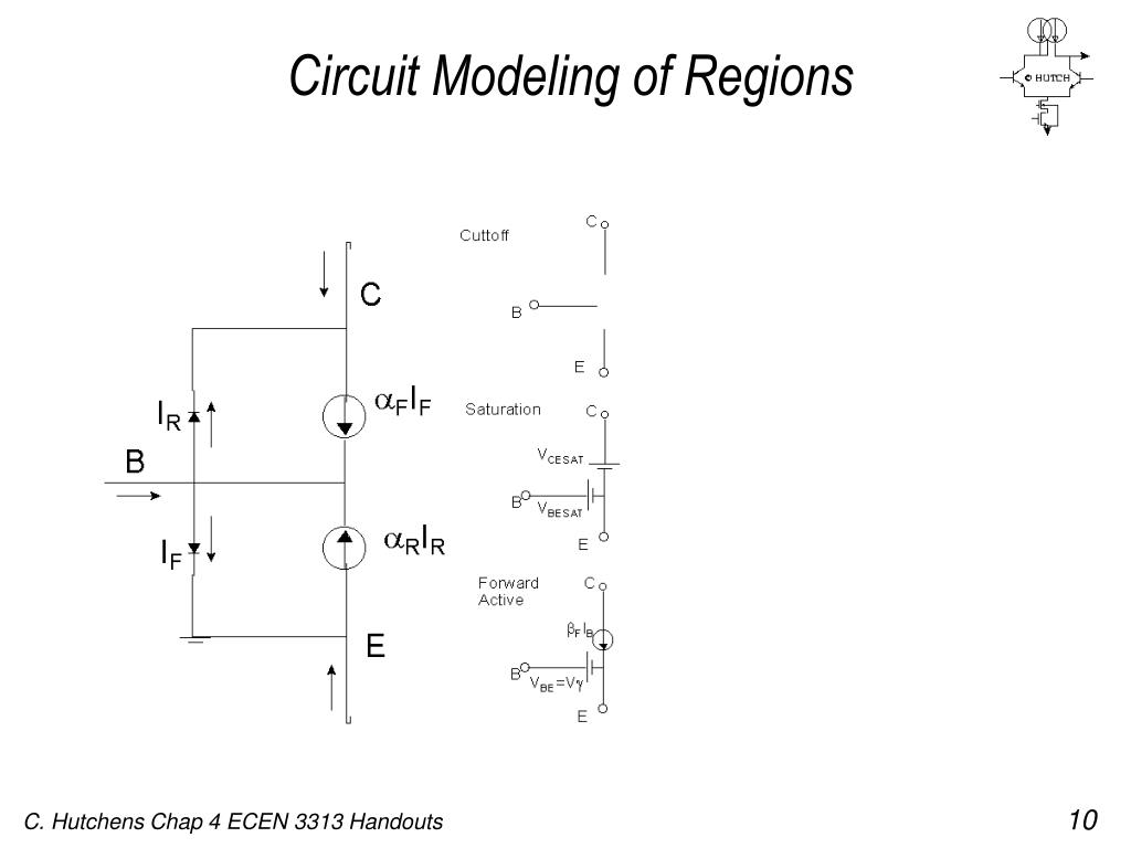 Circuit Modeling of Regions