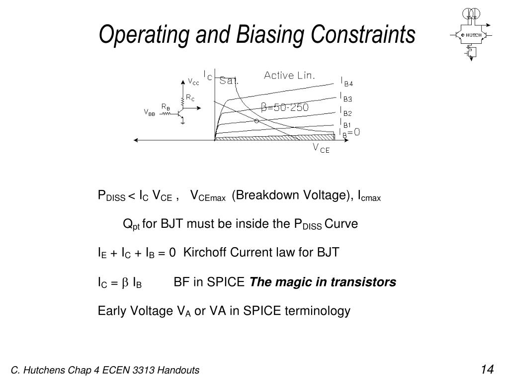 Operating and Biasing Constraints