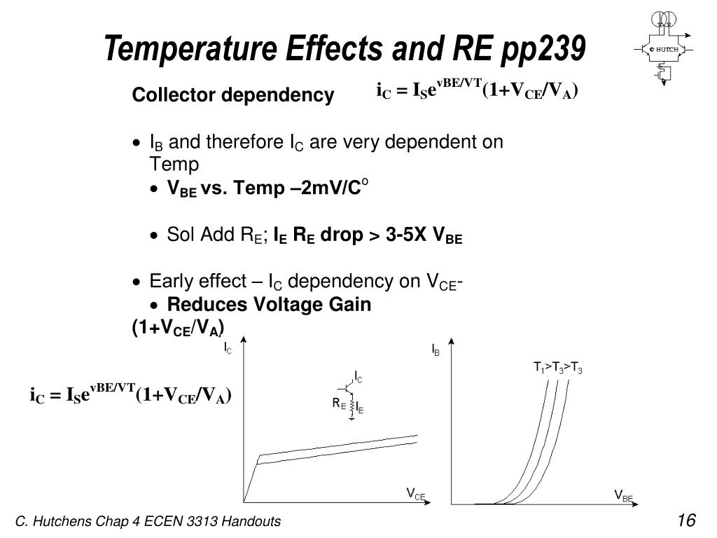 Temperature Effects and RE pp239