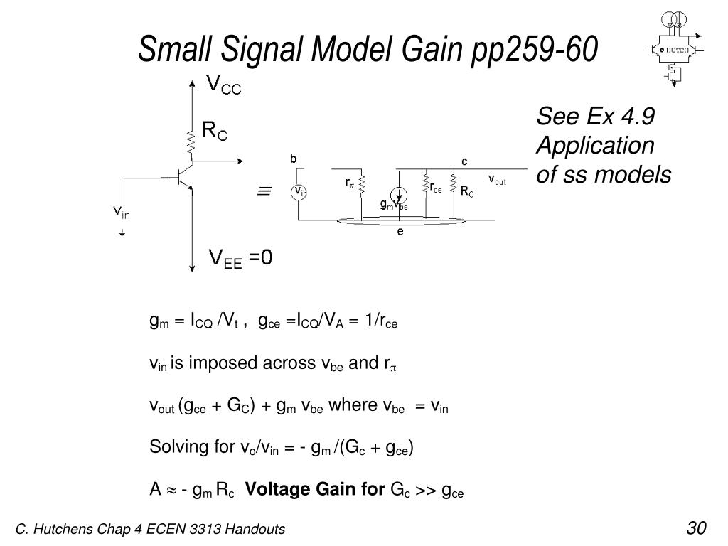 Small Signal Model Gain pp259-60