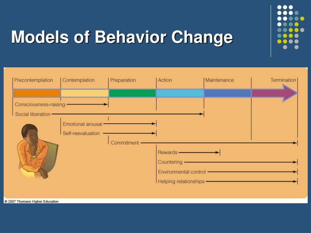 models of health behavior Varying models of integrated primary and behavioral healthcare exist nationwide, including health homes, coordinated care, fully integrated care, co-located services.